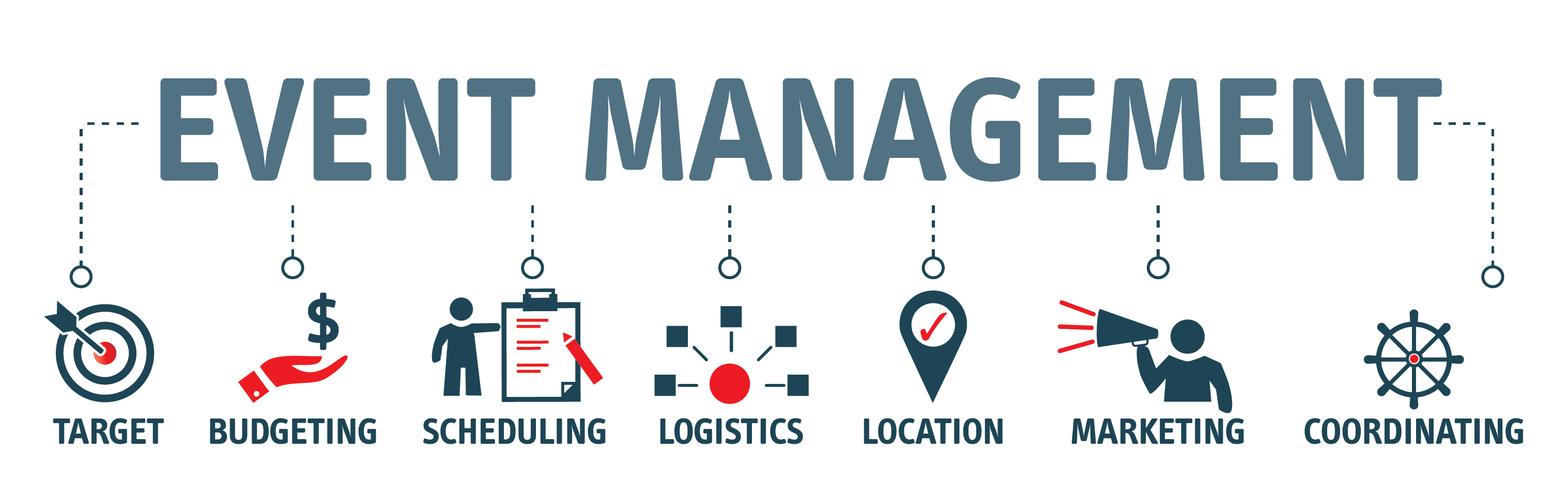 Event Management Aspects